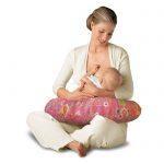 Особенности правильного прикладывания малыша при грудном вскармливании