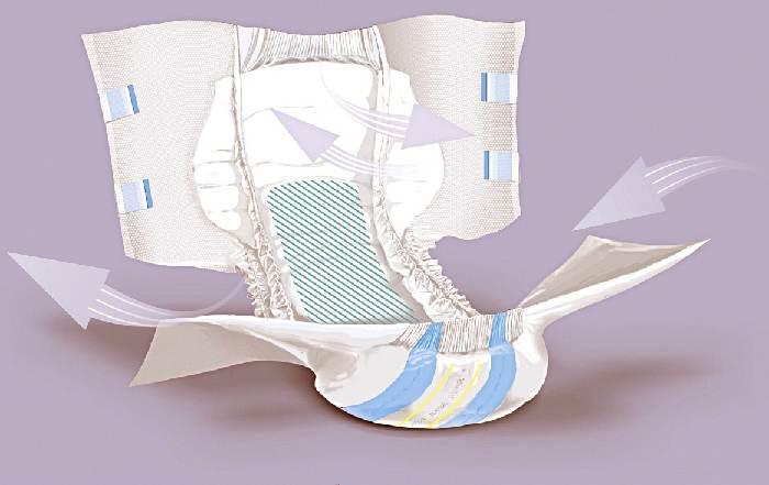 Схема движения воздуха и вентиляции в структуре прокладки